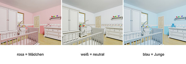 kinderzimmer planen und einrichten alles was sie wissen m ssen. Black Bedroom Furniture Sets. Home Design Ideas