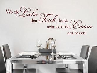 Wandsticker Küche | Wandtattoos Fur Die Kuche Wandgestaltung Wandtattoo De