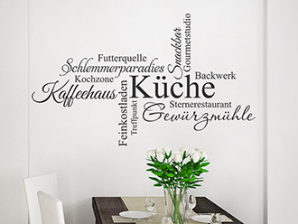 Wandtattoo Wortwolke Küche
