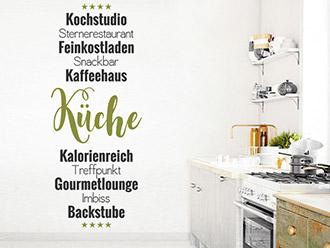 Wandtattoo Moderne Küchenworte