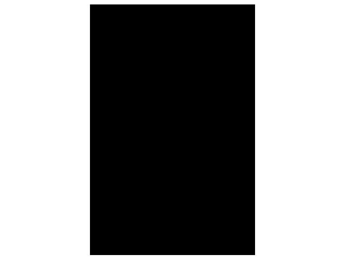 Ansicht Hip-Hopper als Wandtattoo
