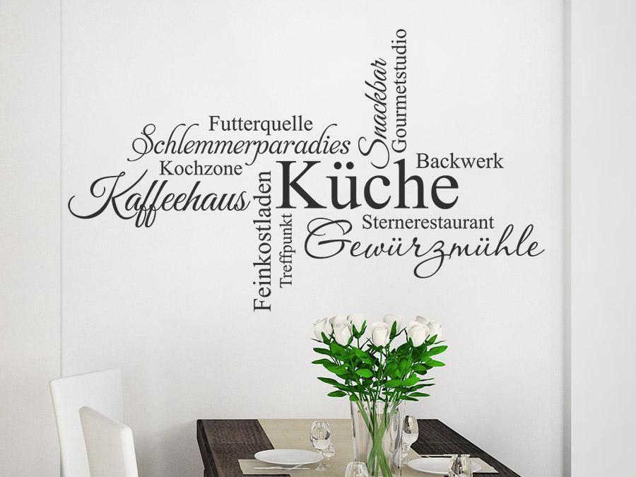 Wandtattoo fur die kuche ideen fur kreative kuchen for Sprüche für die küche