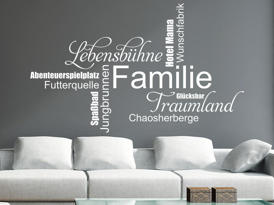 Wandtattoo Familie Wortwolke Begriffe Sammlung Wandtattoo De