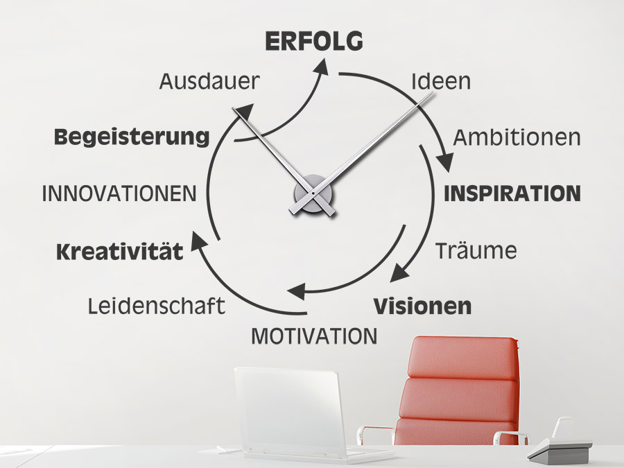 Wandtattoo Uhr Erfolg bei Wandtattoo.de