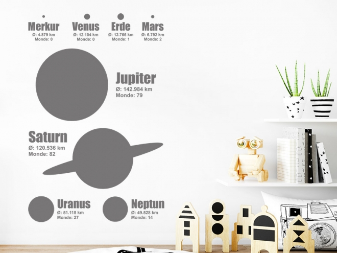 wandtattoo planeten im sonnensystem wandtattoo de. Black Bedroom Furniture Sets. Home Design Ideas