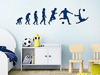 Wandtattoo Fußball Evolution im Kinderzimmer