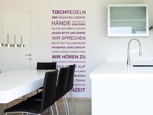 2017 Deko Ideen Wandgestaltung Küche