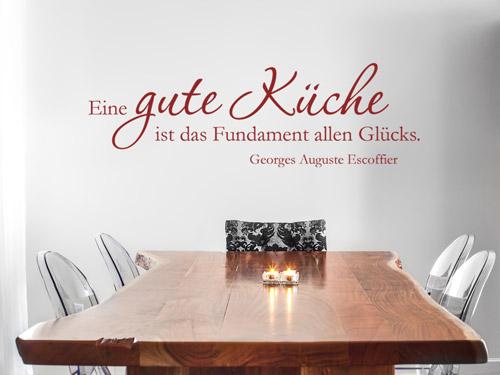 Emejing Wanddeko Für Küche Photos - Home Design Ideas - milbank.us